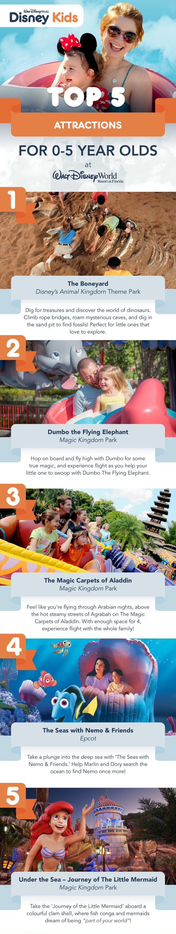 There's so much to see and do with younger children at Walt Disney World. Discover the top 5 attractions for kids aged 0-5.