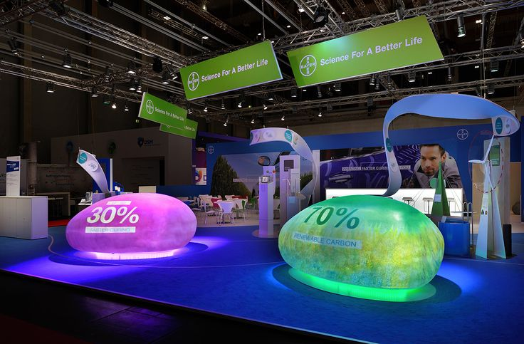 Inventing Milestones for you – Bayer Material Science at the ECS in Nuremberg | Walbert-Schmitz | Newsroom