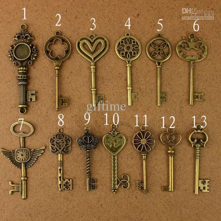 Wholesale / of each~Vintage Pendant,Antique Bronze Alloy Key Charms,Metal Charm,Alloy Charms, Free shipping, $0.77-0.93/Piece | DHgate