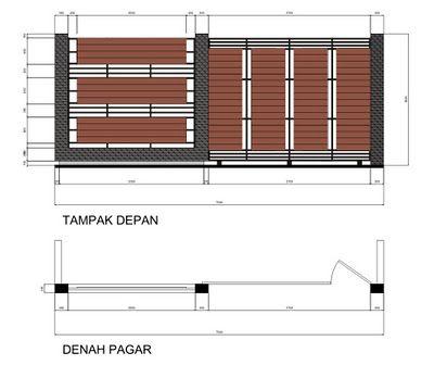 desain pagar rumah jawa
