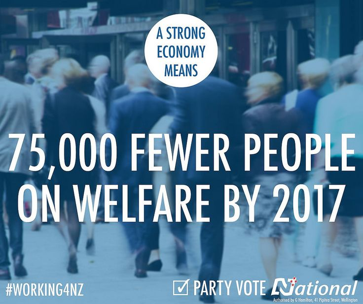 A strong economy means more jobs, higher wages, and fewer people on welfare. Keep the team that's #Working4NZ. Party vote National.