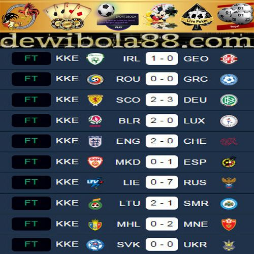 Dewibola88.com   HASIL PERTANDINGAN UEFA EURO 2016 QUALIFIKASI Gmail        :  ag.dewibet@gmail.com YM           :  ag.dewibet@yahoo.com Line         :  dewibola88 BB           :  2B261360 Path         :  dewibola88 Wechat       :  dewi_bet Instagram    :  dewibola88 Pinterest    :  dewibola88 Twitter      :  dewibola88 WhatsApp     :  dewibola88 Google+      :  DEWIBET BBM Channel  :  C002DE376 Flickr       :  felicia.lim Tumblr       :  felicia.lim Facebook     :  dewibola88