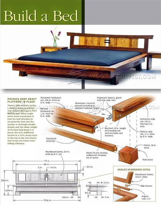 Build Bed - Furniture Plans and Projects | WoodArchivist.com | woodworking plans | Pinterest