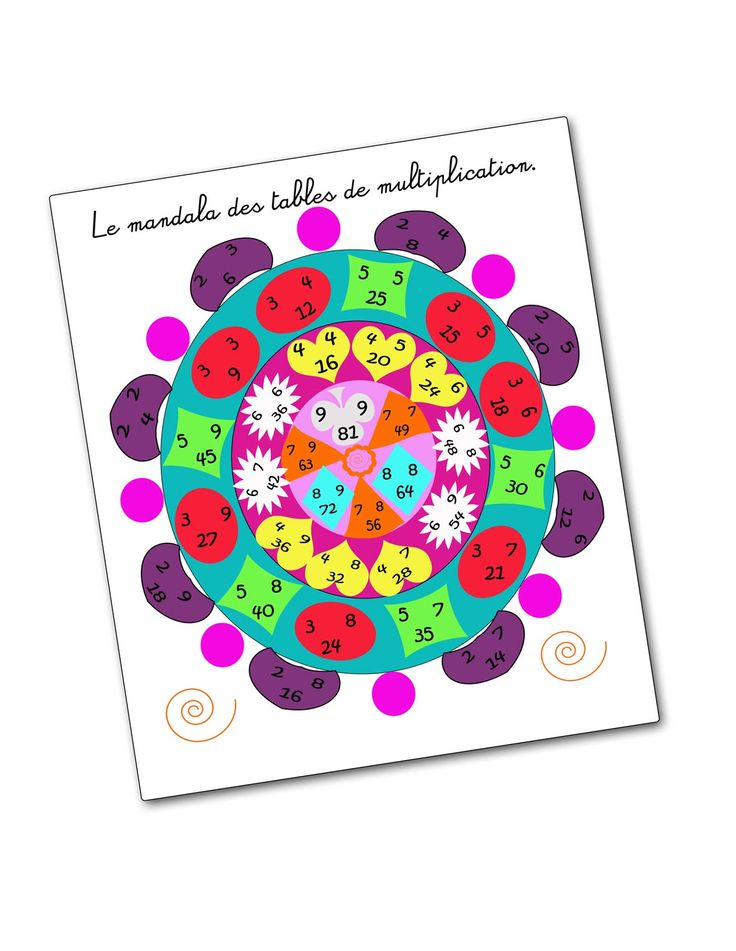Madala des tables de mulitiplication maths pinterest - Apprentissage des tables de multiplication ...