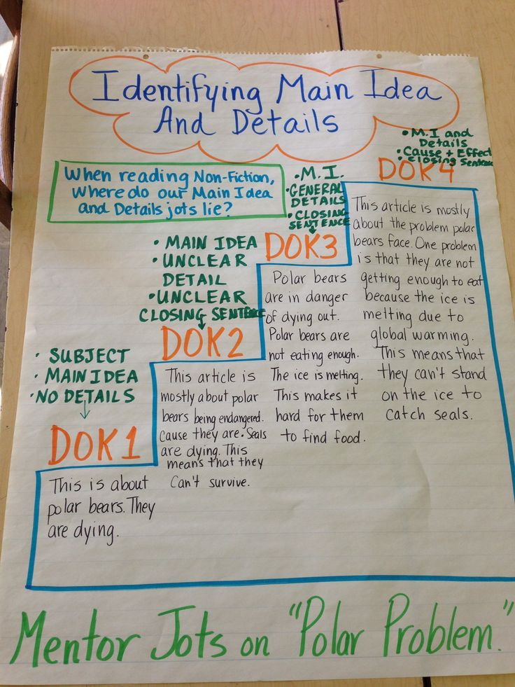 24 best DOK anchor charts images on Pinterest Depth of knowledge - anchor charts