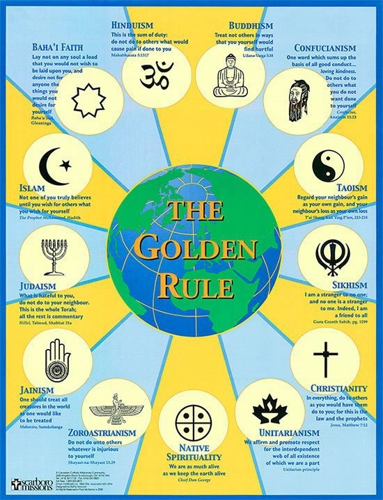 Image result for studies of religion peace muslim christian