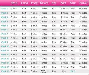 Allison Sweeny's Marathon Training Schedule