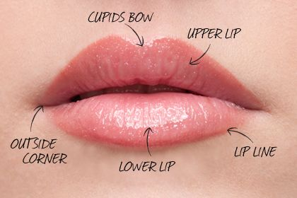 10 Secrets I Learned at Makeup Artist School - Lesson No. 8: Get Angelina Jolie's Lips Without Injections - how to use highlights and shadows to re-contour your lips