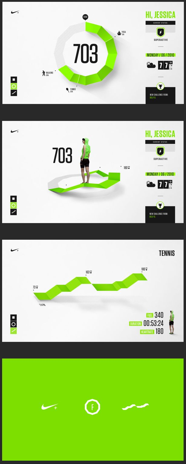 Nike Fuel Design Exploration → Brantley Barefoot | #webdesign #it #web #design #layout #userinterface #website #webdesign <<< repinned by an #advertising #agency from #Hamburg / #Germany - www.BlickeDeeler.de | Follow us on www.facebook.com/BlickeDeeler
