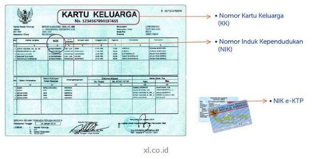 Cara Registrasi Kartu Xl Via Sms Dan Cara Unreg Cara Registrasi Kartu Xl Unreg Kartusim Indonesia Cara Travel Airline