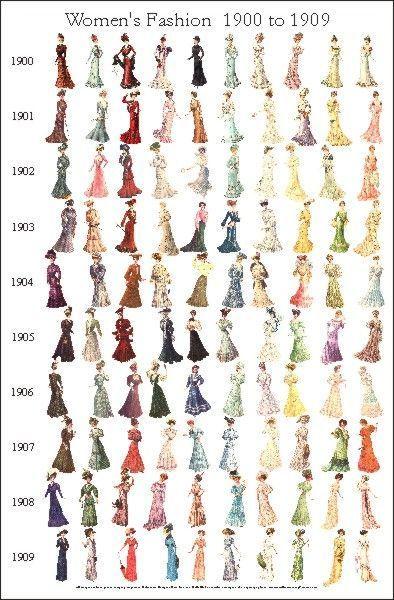 "{""i"":""imgs/d7e14f70496d7aa1f2a2dd1fdd665c28.jpg"",""w"":""394″,""h"":""600″,""l"":""http://dressmakingresearch.com/products.htm""}"
