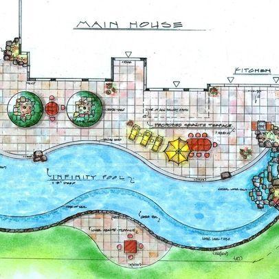 Landscape Architecture Blueprints landscape architect drawings 64895 | bypress