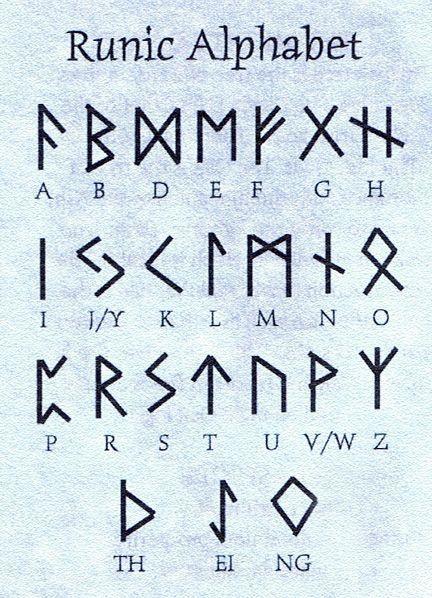 letra vikinga