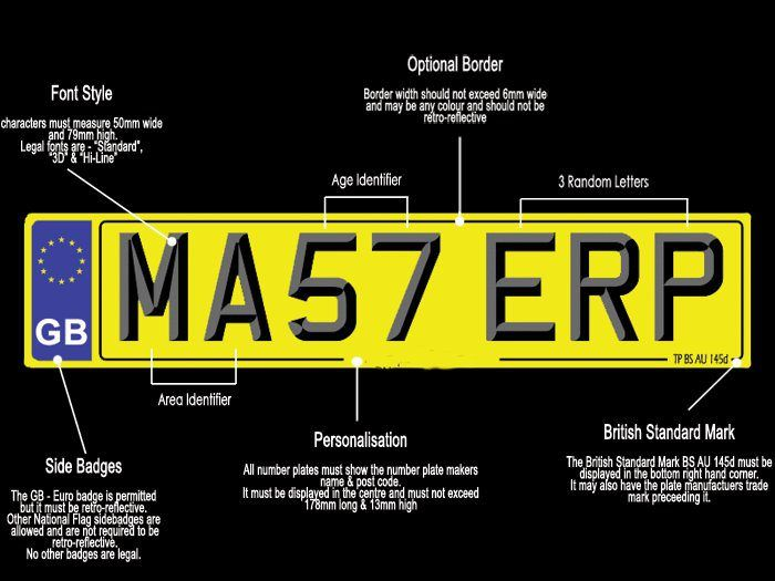Cheapest replacement number plates