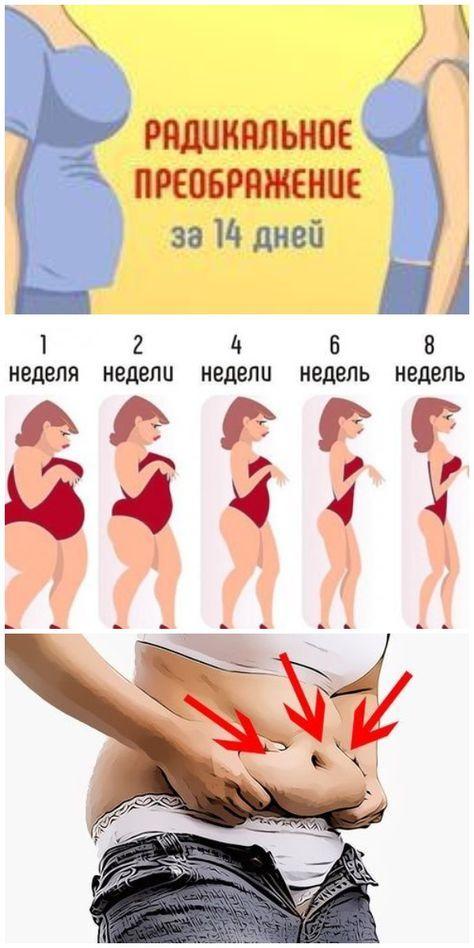 Радикальная Диета 14.