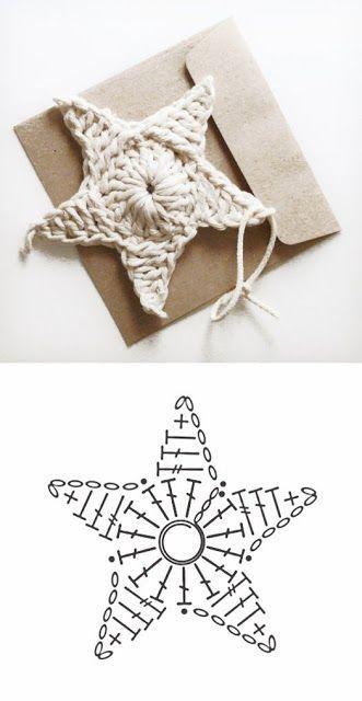 Nice little star crochet chart pattern via tejer ganchillo crochet