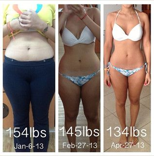 You're about to discover a WORLDWIDE fat loss secret, Fit Tea is the best Dieters tea and fatloss tea in the world.