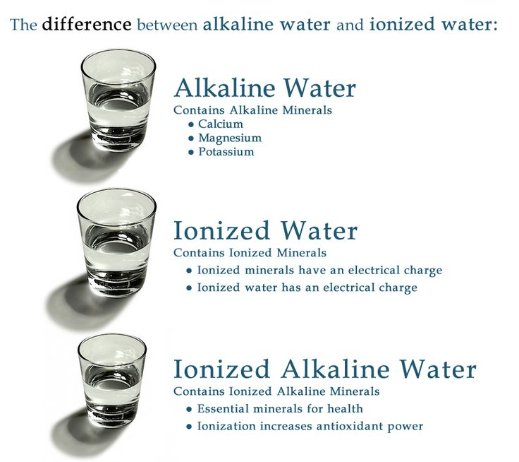 Enjoy the best of both worlds. Ionized water that's properly pH balanced