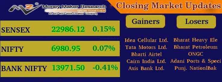 The BSE Sensex opened at 23,060, touched an intra-day high of 23,161 and low of 22,600. It ...