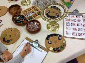 Learning to develop a positive self-image by looking closely at ourselves and creating self-portraits out of loose-parts