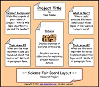the 25+ best science fair board layout ideas on pinterest, Powerpoint templates