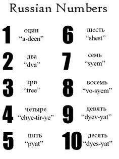Números em russo
