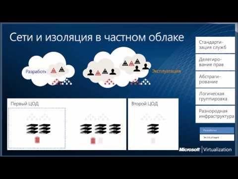 (736) как создать частное облако за 1,5 часа - YouTube