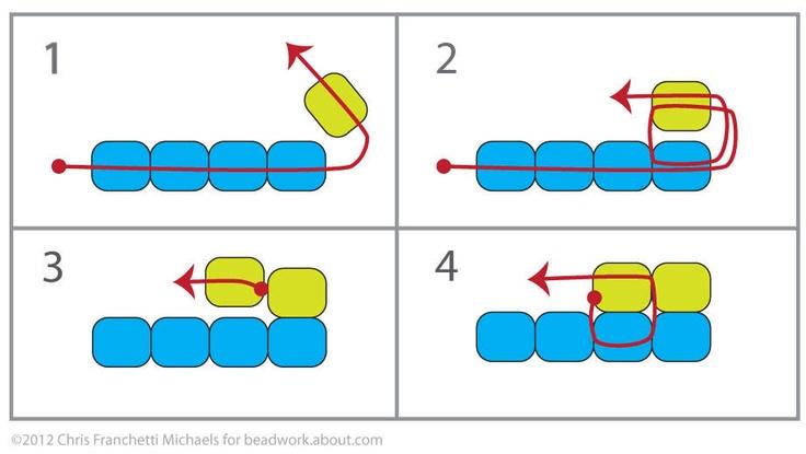 Square Stitch Beading DiagramTutorial