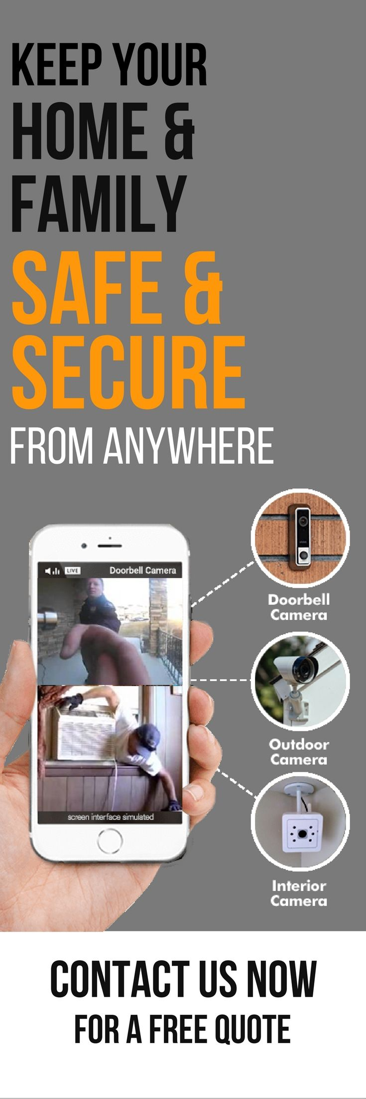Smart Home Security Automation System - Keep your Home and Family SAFE and SECURE from anywhere!