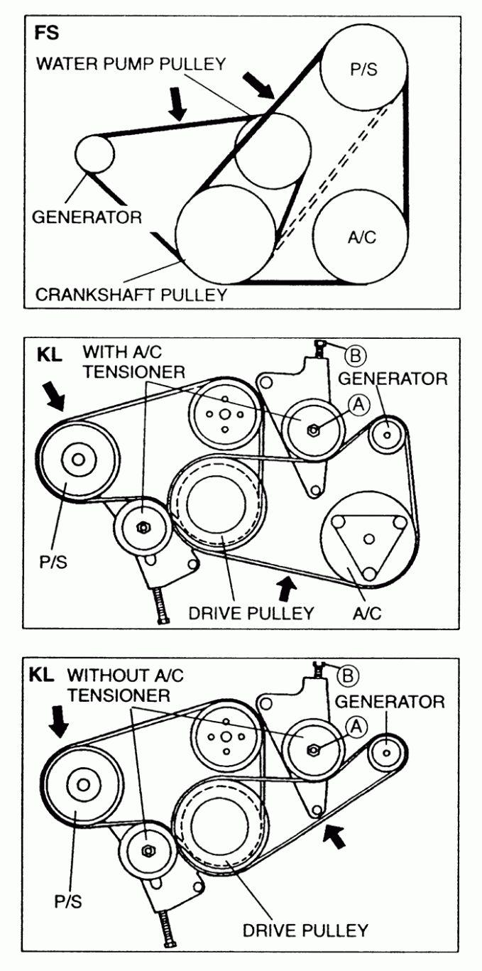 8 8 Engine Belt Routing Diagram Di 2020
