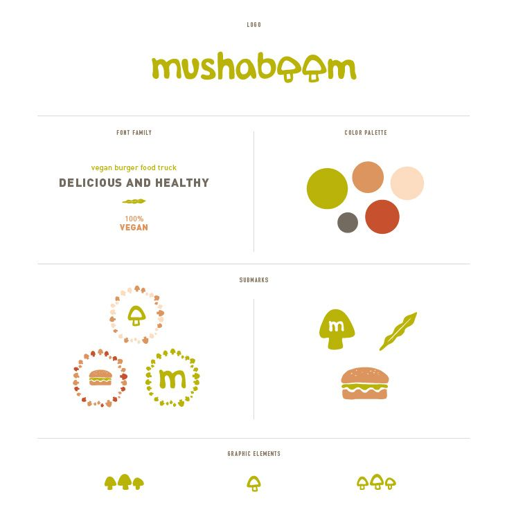 MushaboomBrand Board, Style Guide