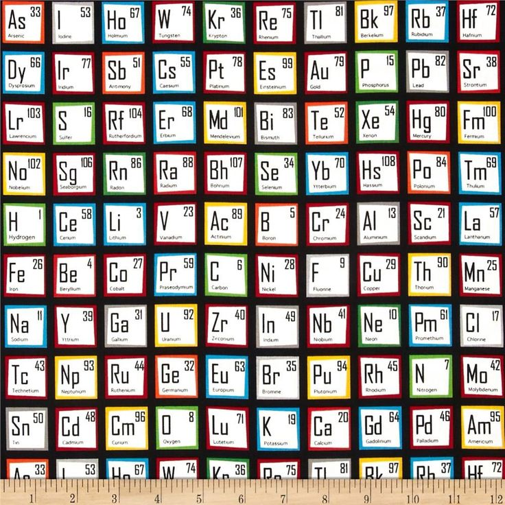 291 best fabric images on pinterest accent colors home decor science fair periodic table multi from fabricdotcom designed by rani child for robert kaufman urtaz Gallery