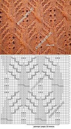 lace cable stitch