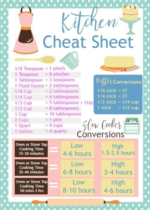 Free Kitchen Cheat Sheet. Measurements, conversions, and crock pot conversion. Print out on a magnet sheet for your refrigerator or just use refrigerator magnets. http://sewlicioushomedecor.com