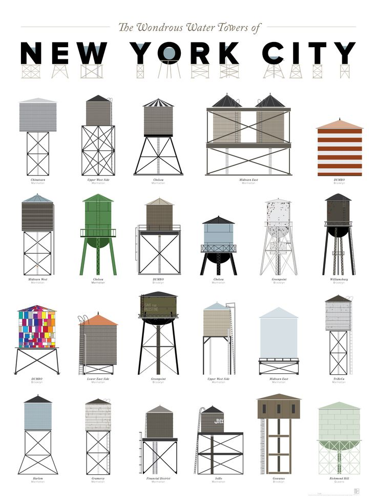 Pop Chart Lab --> Design + Data = Delight --> The Wondrous Water Towers of New York City