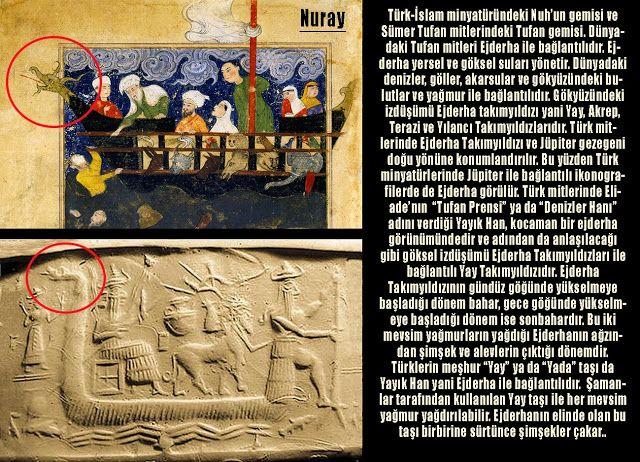Türk-İslam minyatüründeki Nuh'un gemisi ve Sümer Tufan mitlerindeki Tufan gemisi. Dünyadaki Tufan mitleri Ejderha ile bağlantılıdır. Ejderha yersel ve göksel suları yönetir. Dünyadaki denizler, göller, akarsular ve gökyüzündeki bulutlar ve yağmur ile bağlantılıdır. Gökyüzündeki izdüşümü Ejderha takımyıldızı yani Yay, Akrep, Terazi ve Yılancı Takımyıldızlarıdır. Türk mitlerinde Ejderha Takımyıldızı ve Jüpiter gezegeni doğu yönüne konumlandırılır. Bu yüzden Türk minyatürlerinde
