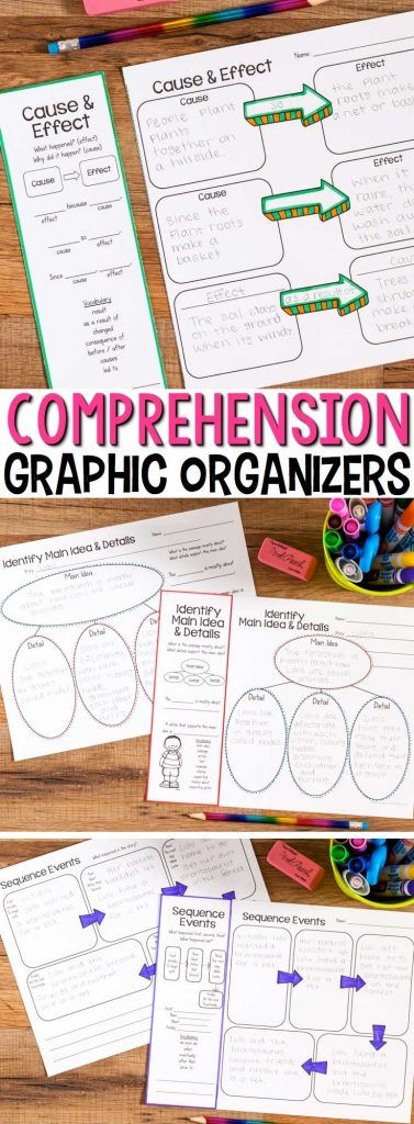 Reading Comprehension can be difficult but with these Reading Comprehension Graphic Organizers, students are supported via sentence frames and vocabulary suggestions specific to the comprehension skill or strategy. Students will learn to discuss and write about text using high level academic language.