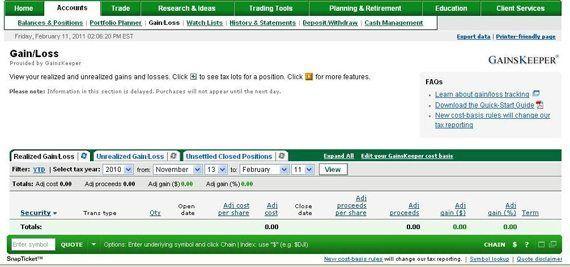 Options Trading Ira Td Ameritrade