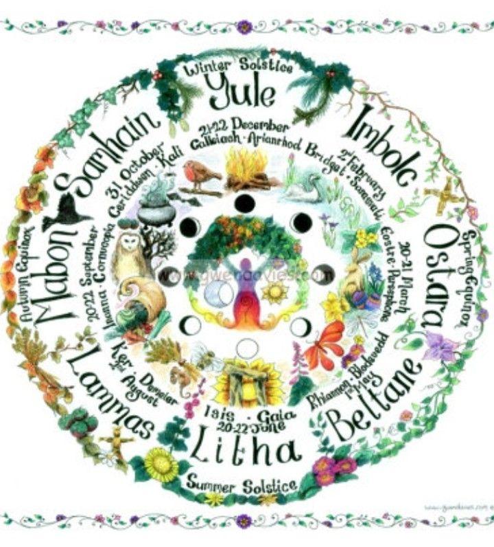2022 Pagan Calendar.Pin By Aline Araujo On Favourite Things And Places Poster Wall Art Coloring Calendar Pagan Goddess