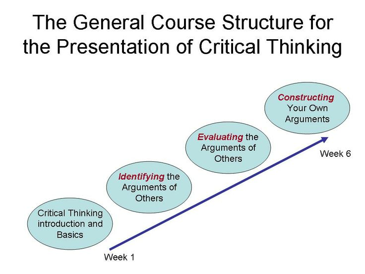 """as critical thinking argument elements Hello and welcome to """"critical thinking, the very basics,  for example, let's look at the argument in this passage: """"critical thinking helps us."""