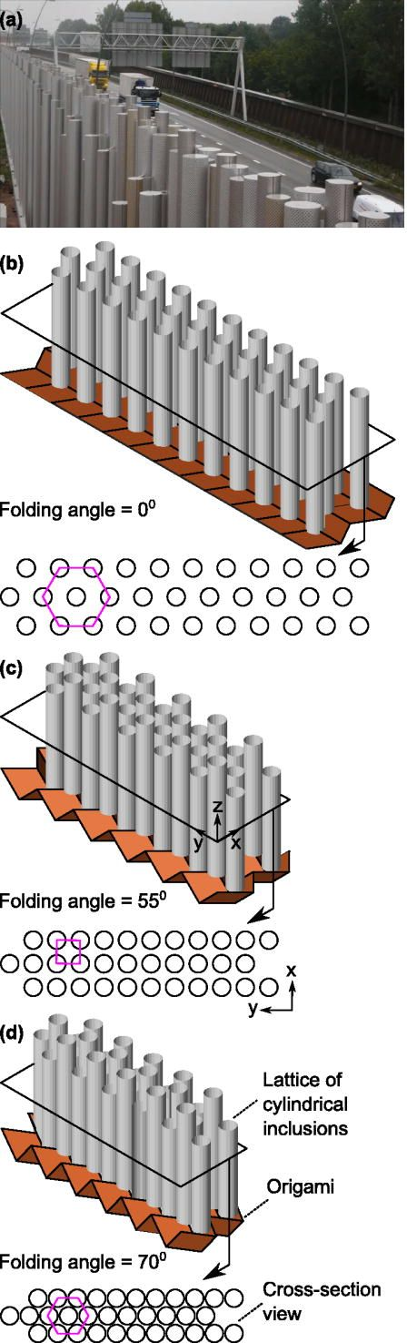 An origami sonic barrier composed of cylindrical inclusions attached onto an origami sheet is proposed. The idea allows for tunable sound blocking properties for application in attenuating complex traffic noise spectra. Folding of the underlying origami sheet transforms the periodicity of the inclusions between different Bravais lattices, viz. between a square and a hexagonal lattice, and such significant lattice re-configuration leads to drastic tuning of dispersion characteristics. The…