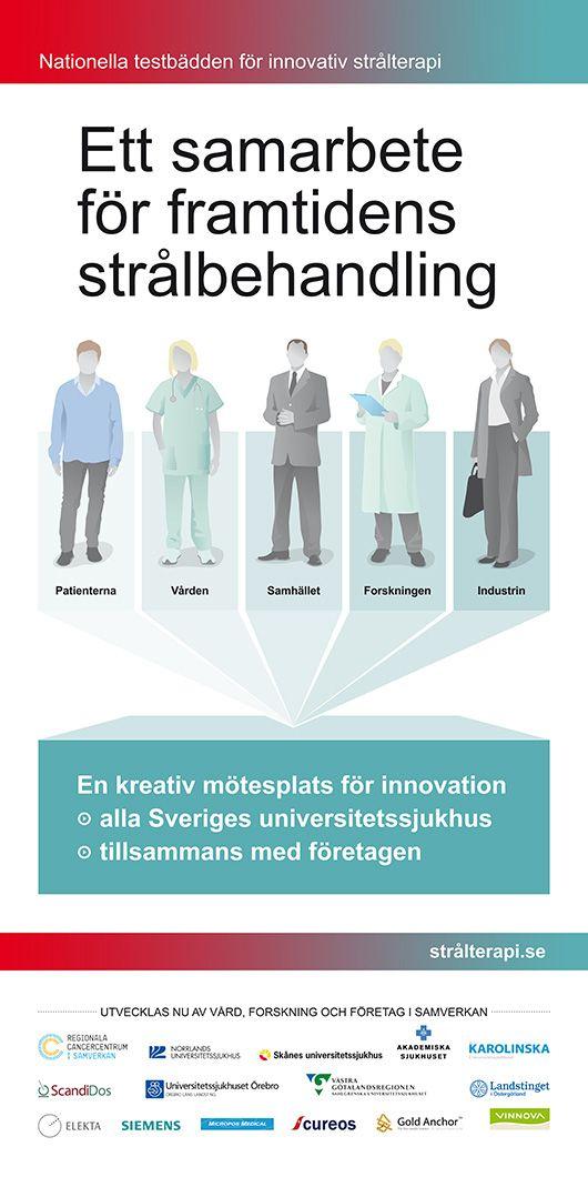 Nu utvecklas ett samarbete för att driva utvecklingen av strålbehandling mot cancer. Det handlar om att testa ny teknik och nya metoder i vården. På alla universitetssjukhus. Samtidigt. Och samordnat.