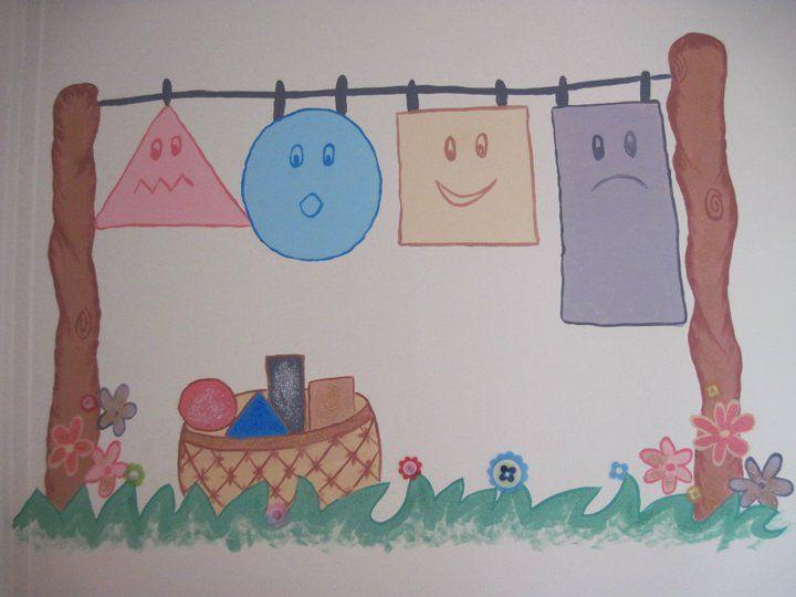Sınıf Duvar Boyama Ve Süslemeleri