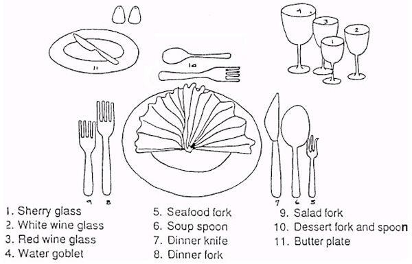 For a fancy dinner party set up