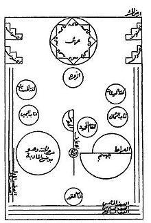 Islamic eschatology - Wikipedia, the free encyclopedia