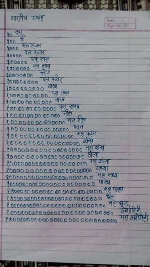 Indian Calculation