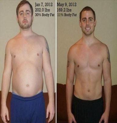 Extreme Weight Loss Methods 2012 - cowboytoday