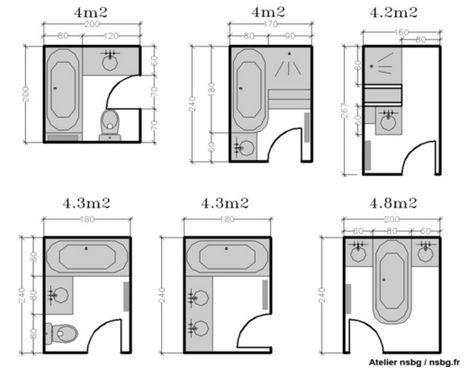petite salle de bain - Buscar con Google