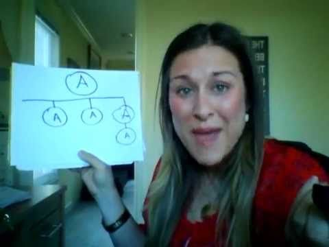 Why Arbonne is NOT a pyramid! - YouTube...go Cammy Lee! Ask me about Arbonne! http://overmeyer.myarbonne.com