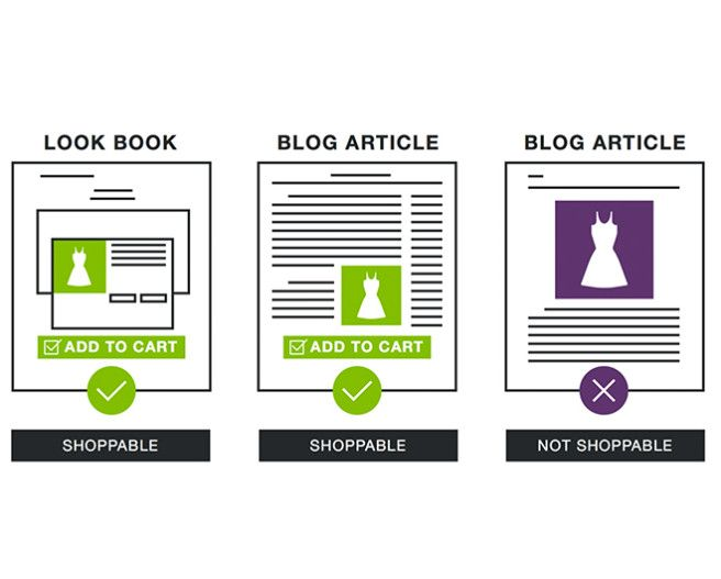 The Path to Purchase: Content drives commerce, not just engagement